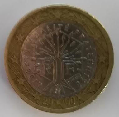 1 Euro Münze Rückseite Münzen Info
